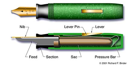 Pen with cap removed